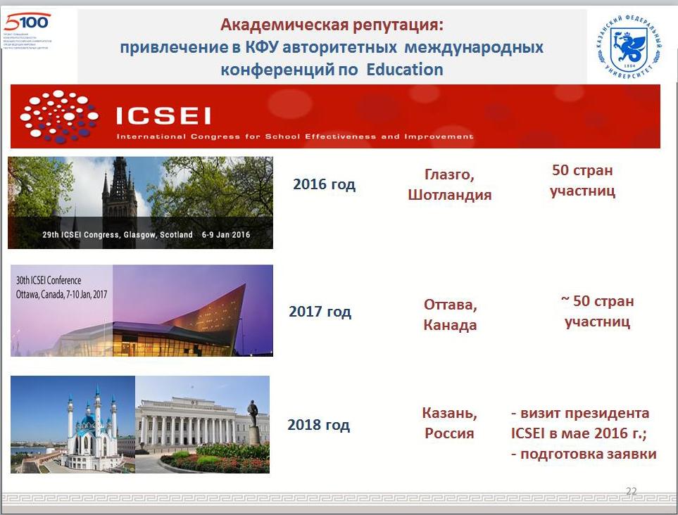 Рис.19 к вкладке Наука- организация конференций